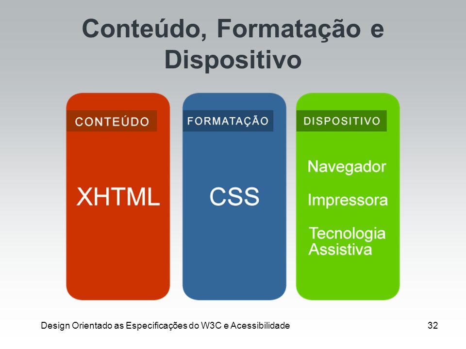 Design Orientado as Especificações do W3C e Acessibilidade32 Conteúdo, Formatação e Dispositivo