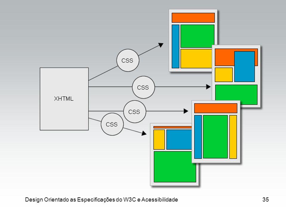 Design Orientado as Especificações do W3C e Acessibilidade35