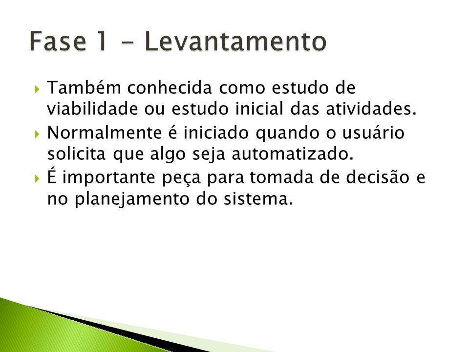 Também conhecida como estudo de viabilidade ou estudo inicial das atividades.