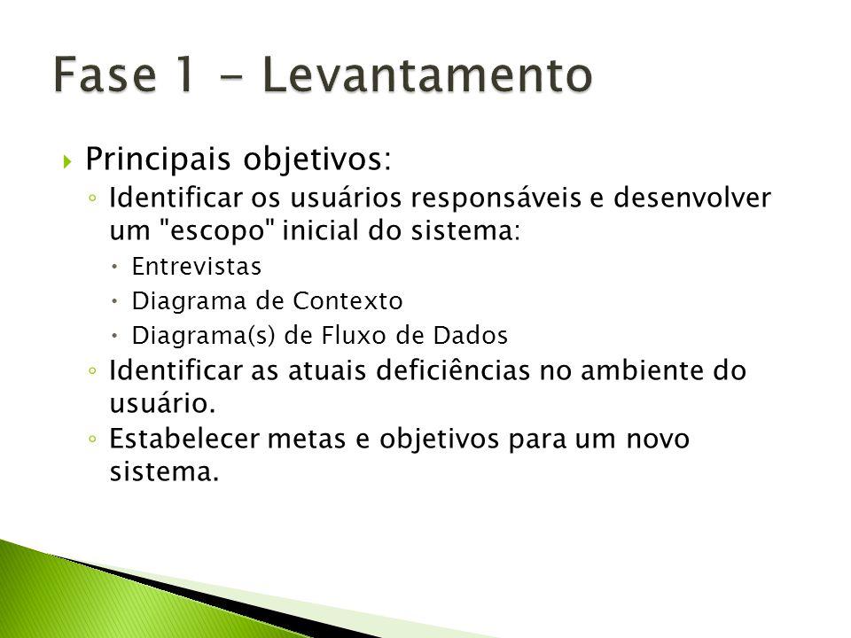 Principais objetivos: Identificar os usuários responsáveis e desenvolver um escopo inicial do sistema: Entrevistas Diagrama de Contexto Diagrama(s) de Fluxo de Dados Identificar as atuais deficiências no ambiente do usuário.