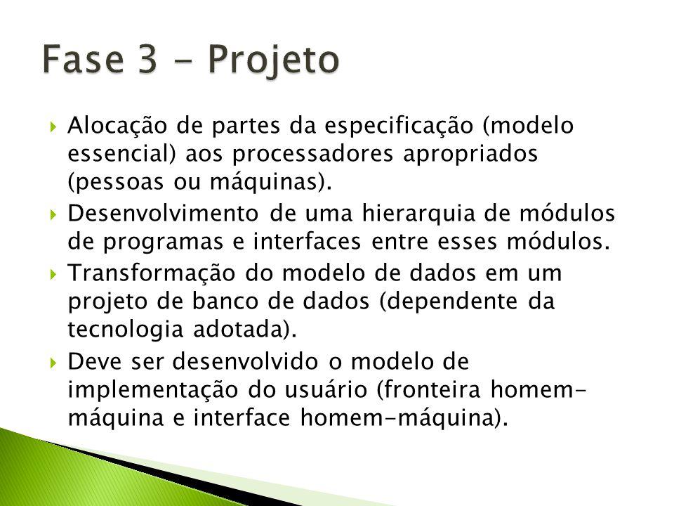 Alocação de partes da especificação (modelo essencial) aos processadores apropriados (pessoas ou máquinas). Desenvolvimento de uma hierarquia de módul