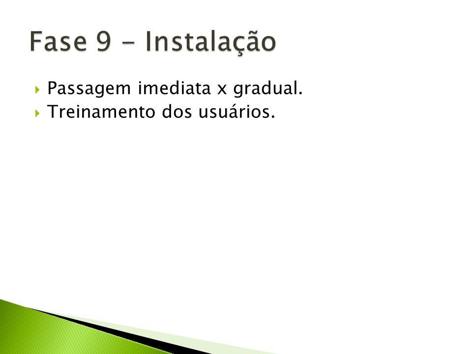 Passagem imediata x gradual. Treinamento dos usuários.
