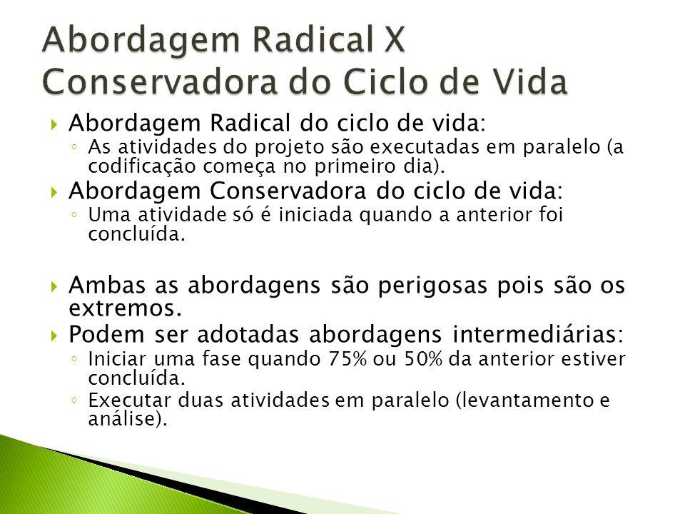 Abordagem Radical do ciclo de vida: As atividades do projeto são executadas em paralelo (a codificação começa no primeiro dia). Abordagem Conservadora