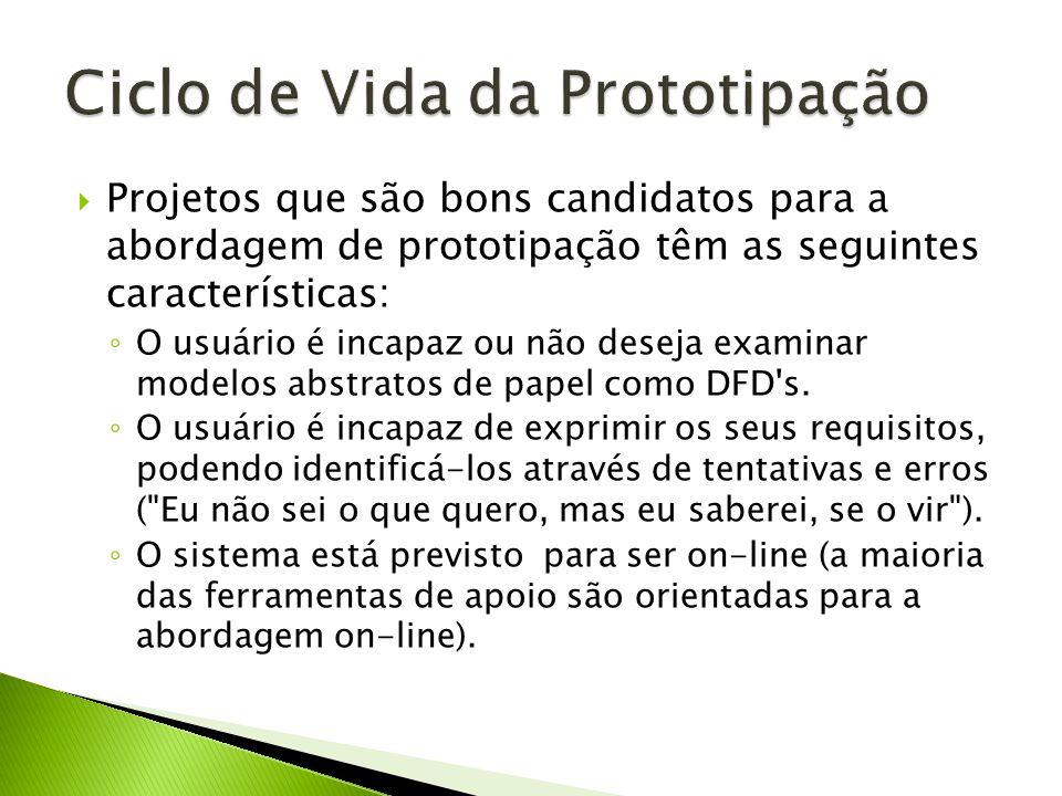 Projetos que são bons candidatos para a abordagem de prototipação têm as seguintes características: O usuário é incapaz ou não deseja examinar modelos
