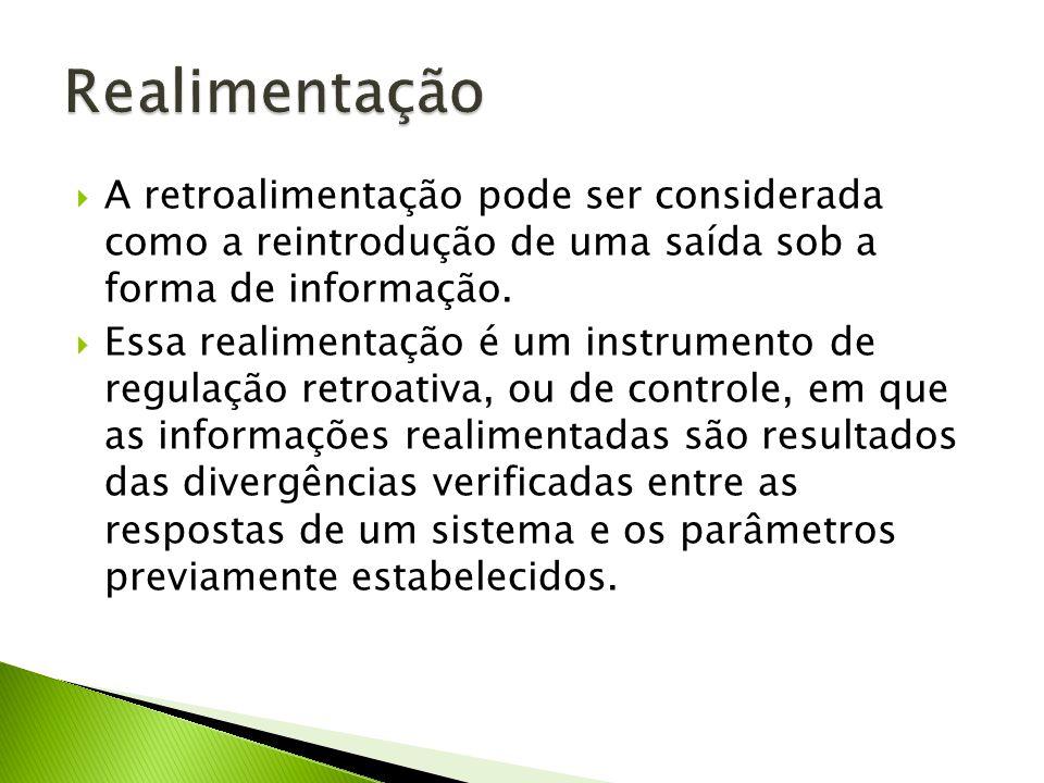 A retroalimentação pode ser considerada como a reintrodução de uma saída sob a forma de informação.