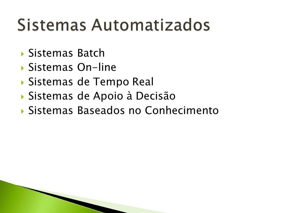 Sistemas Batch Sistemas On-line Sistemas de Tempo Real Sistemas de Apoio à Decisão Sistemas Baseados no Conhecimento