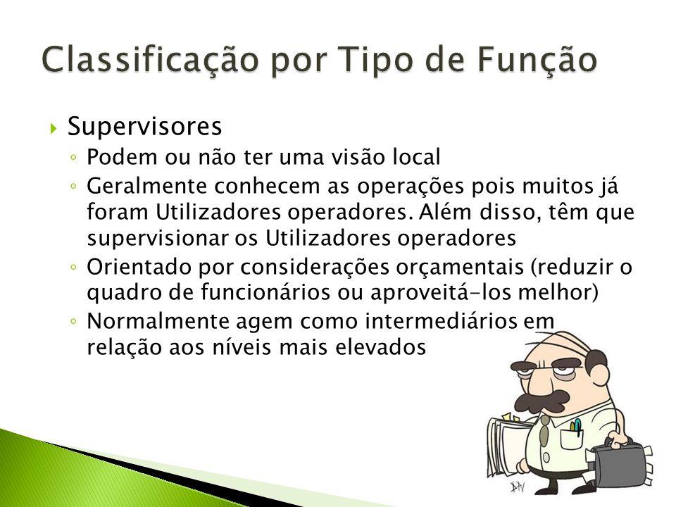 Supervisores Podem ou não ter uma visão local Geralmente conhecem as operações pois muitos já foram Utilizadores operadores. Além disso, têm que super