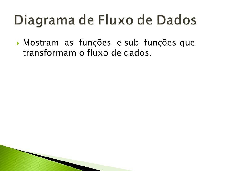 Mostram as funções e sub-funções que transformam o fluxo de dados.