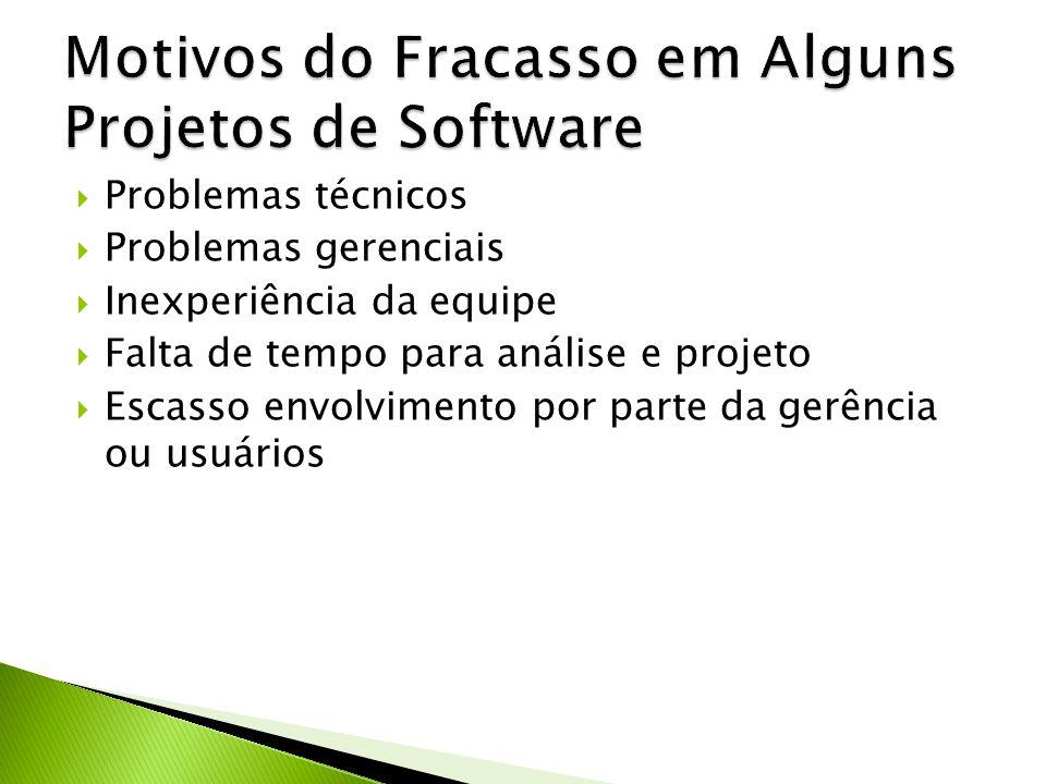 Problemas técnicos Problemas gerenciais Inexperiência da equipe Falta de tempo para análise e projeto Escasso envolvimento por parte da gerência ou usuários