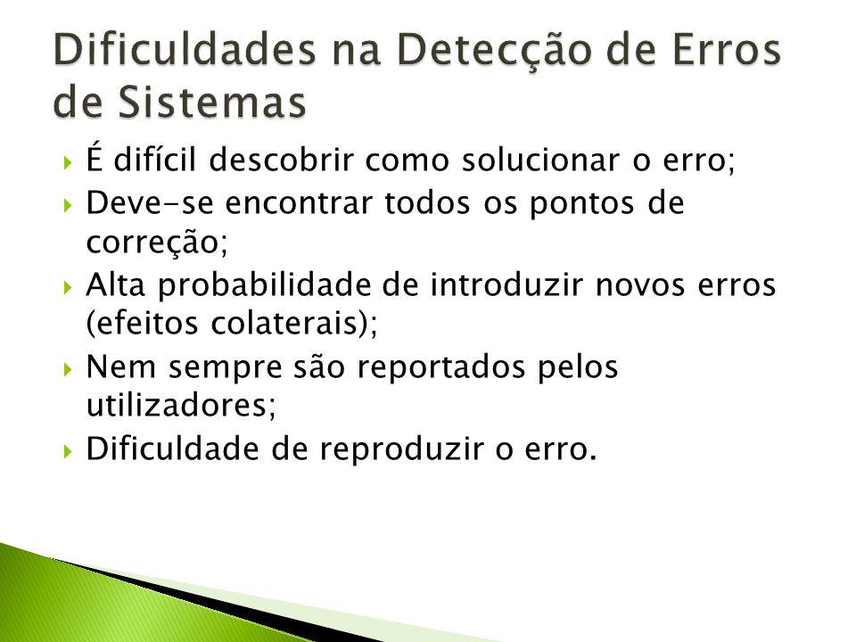 É difícil descobrir como solucionar o erro; Deve-se encontrar todos os pontos de correção; Alta probabilidade de introduzir novos erros (efeitos colaterais); Nem sempre são reportados pelos utilizadores; Dificuldade de reproduzir o erro.