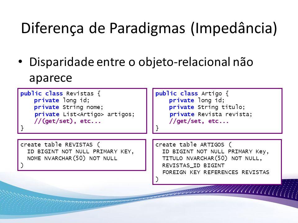 Diferença de Paradigmas (Impedância) Disparidade entre o objeto-relacional não aparece public class Revistas { private long id; private String nome; p