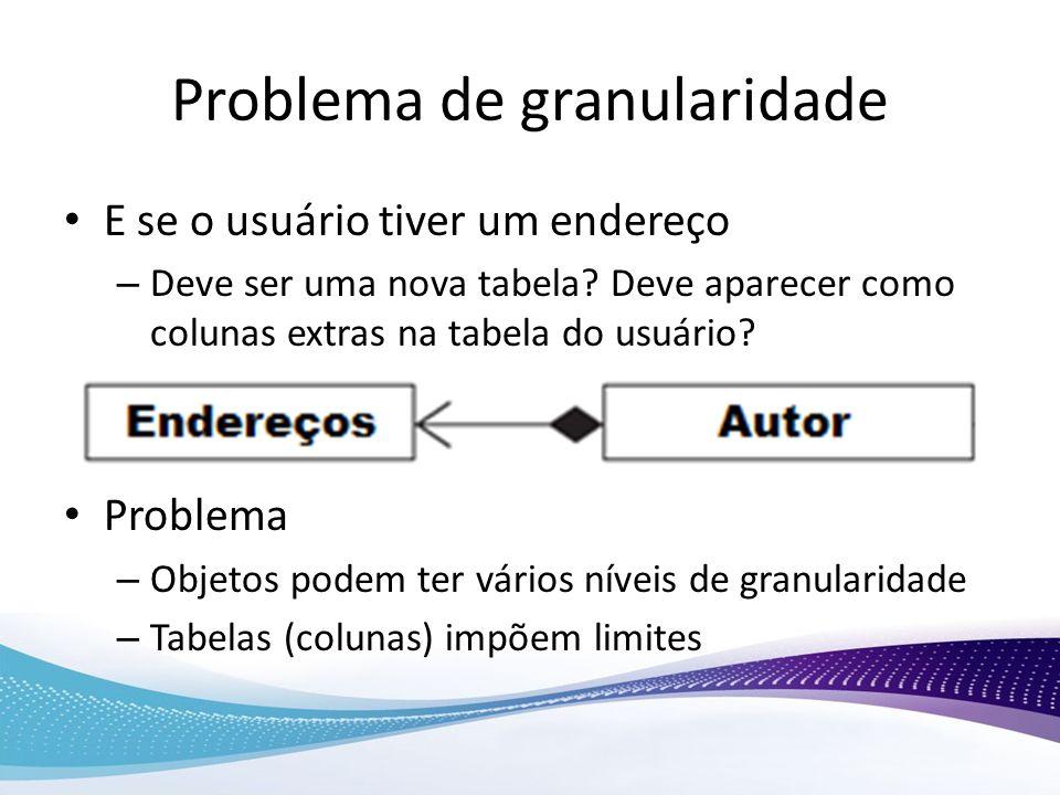 Problema de granularidade E se o usuário tiver um endereço – Deve ser uma nova tabela? Deve aparecer como colunas extras na tabela do usuário? Problem