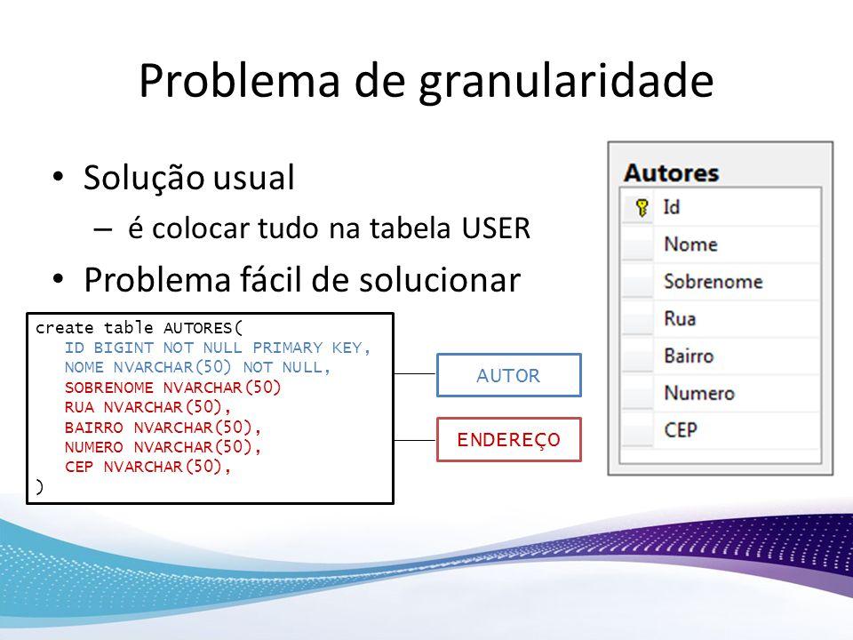 Problema de granularidade Solução usual – é colocar tudo na tabela USER Problema fácil de solucionar create table AUTORES( ID BIGINT NOT NULL PRIMARY