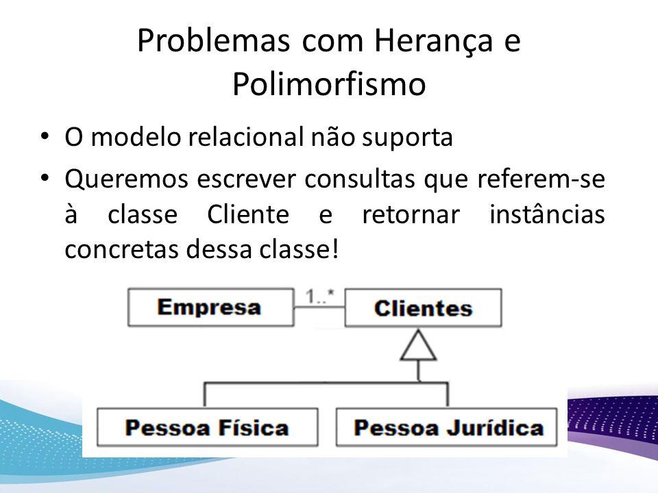 Problemas com Herança e Polimorfismo O modelo relacional não suporta Queremos escrever consultas que referem-se à classe Cliente e retornar instâncias