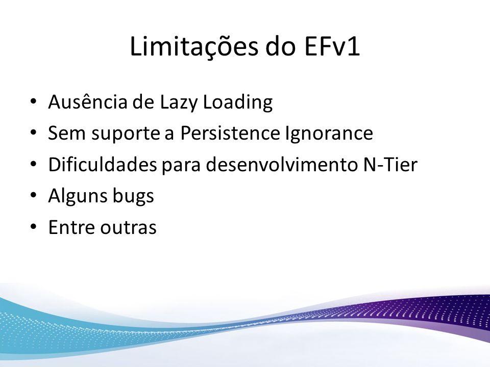Limitações do EFv1 Ausência de Lazy Loading Sem suporte a Persistence Ignorance Dificuldades para desenvolvimento N-Tier Alguns bugs Entre outras