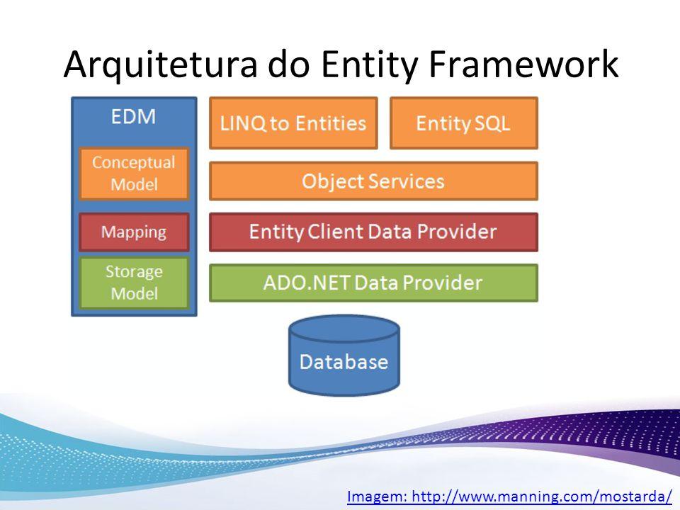 Arquitetura do Entity Framework Imagem: http://www.manning.com/mostarda/