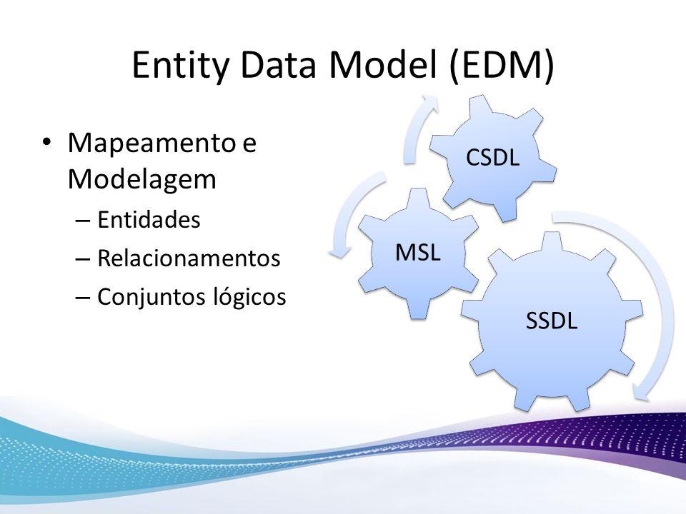 Entity Data Model (EDM) Mapeamento e Modelagem – Entidades – Relacionamentos – Conjuntos lógicos SSDL MSL CSDL