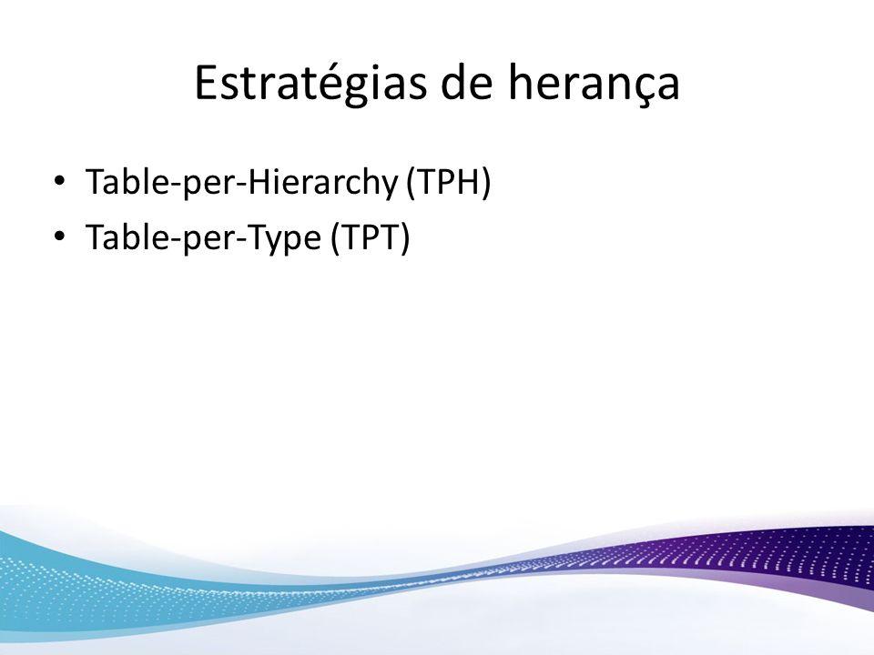 Estratégias de herança Table-per-Hierarchy (TPH) Table-per-Type (TPT)