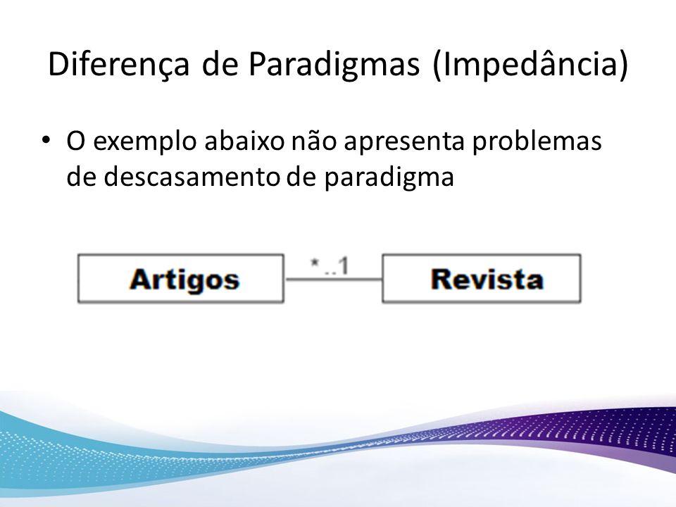Diferença de Paradigmas (Impedância) Disparidade entre o objeto-relacional não aparece public class Revistas { private long id; private String nome; private List artigos; //(get/set), etc...