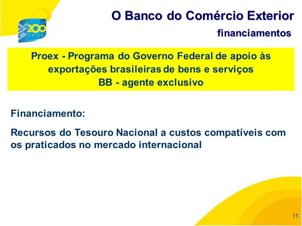 11 Proex - Programa do Governo Federal de apoio às exportações brasileiras de bens e serviços BB - agente exclusivo Financiamento: Recursos do Tesouro