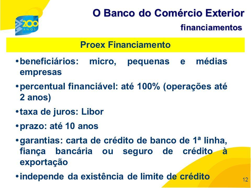 12 beneficiários: micro, pequenas e médias empresas percentual financiável: até 100% (operações até 2 anos) taxa de juros: Libor prazo: até 10 anos ga