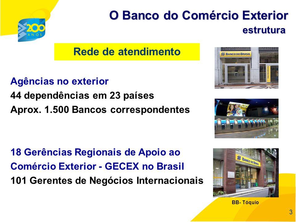 33 3 Agências no exterior 44 dependências em 23 países Aprox. 1.500 Bancos correspondentes 18 Gerências Regionais de Apoio ao Comércio Exterior - GECE