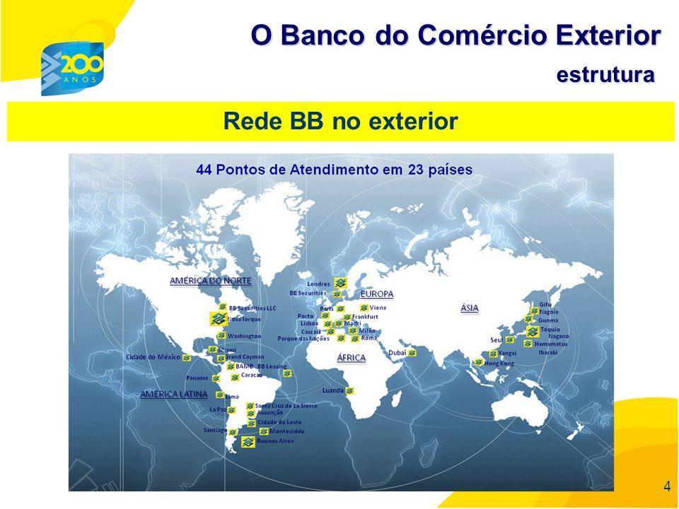 15 Convênios firmados pelo BB com a ApexBrasil, Sebrae, Correios, Progex, BNDES.
