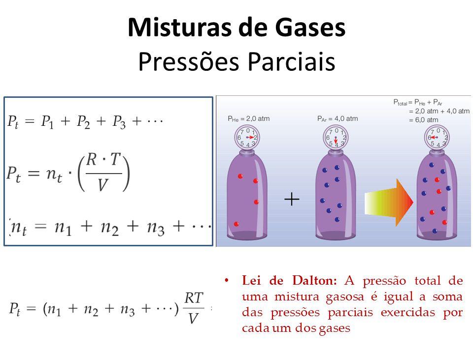Misturas de Gases Pressões Parciais Lei de Dalton: A pressão total de uma mistura gasosa é igual a soma das pressões parciais exercidas por cada um do