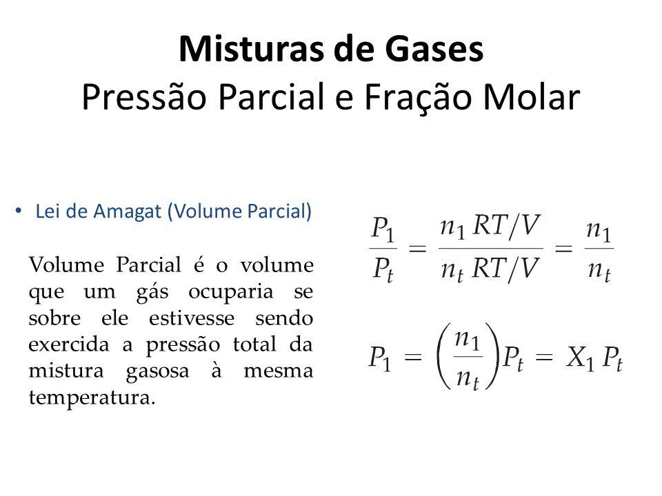 Misturas de Gases Pressão Parcial e Fração Molar Lei de Amagat (Volume Parcial) Volume Parcial é o volume que um gás ocuparia se sobre ele estivesse sendo exercida a pressão total da mistura gasosa à mesma temperatura.