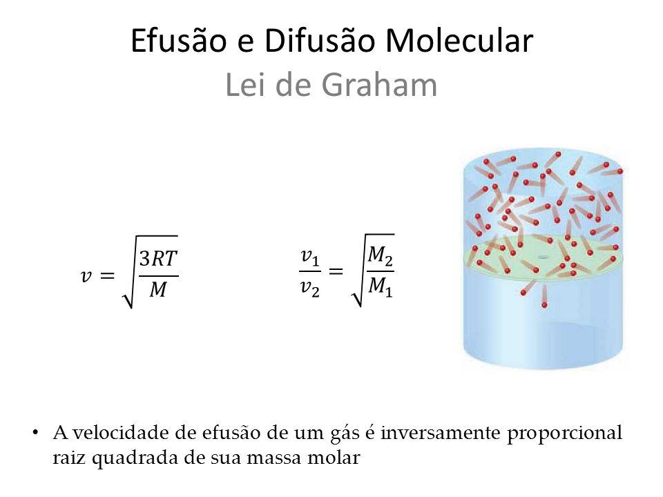 Efusão e Difusão Molecular Lei de Graham A velocidade de efusão de um gás é inversamente proporcional raiz quadrada de sua massa molar