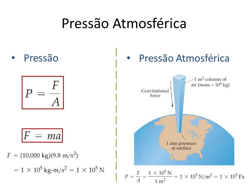 Pressão Atmosférica Pressão Pressão Atmosférica