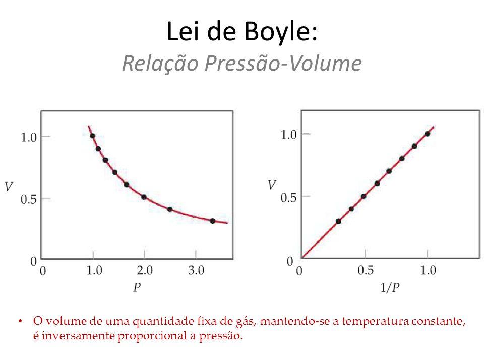 Lei de Boyle: Relação Pressão-Volume O volume de uma quantidade fixa de gás, mantendo-se a temperatura constante, é inversamente proporcional a pressã