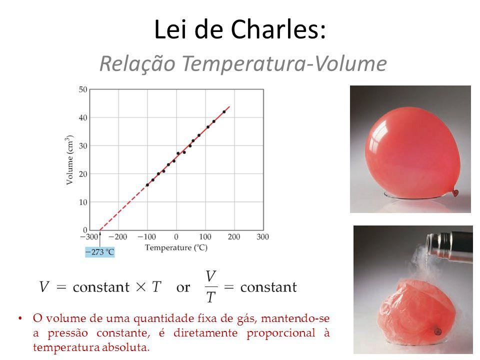Lei de Charles: Relação Temperatura-Volume O volume de uma quantidade fixa de gás, mantendo-se a pressão constante, é diretamente proporcional à tempe