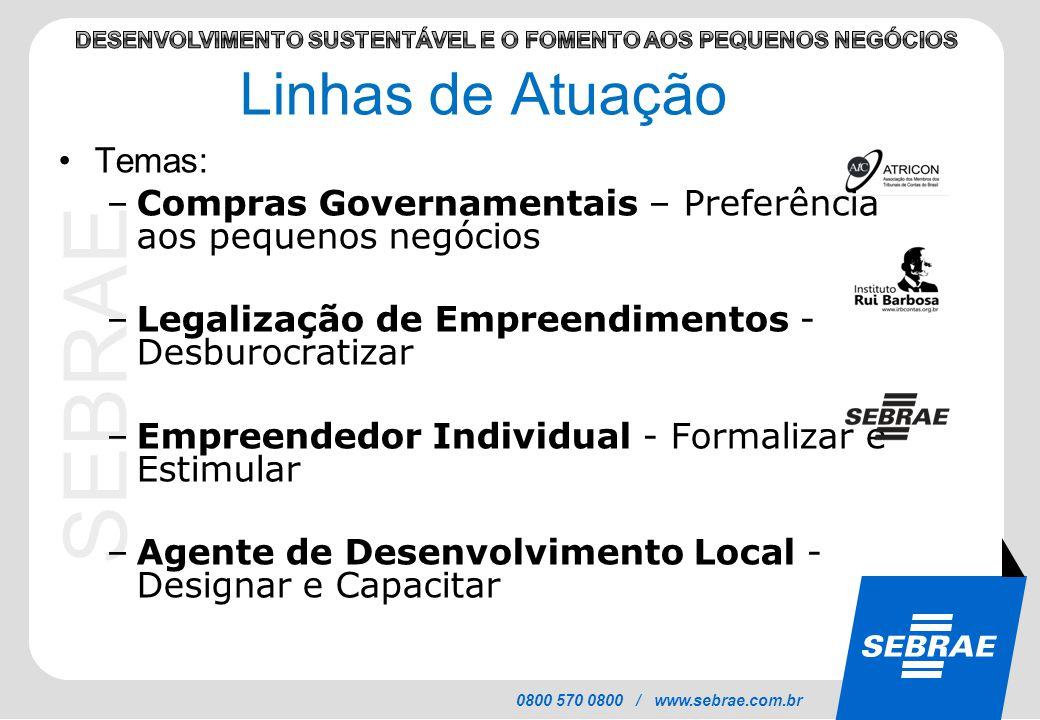 SEBRAE 0800 570 0800 / www.sebrae.com.br Temas: –Compras Governamentais – Preferência aos pequenos negócios –Legalização de Empreendimentos - Desburoc
