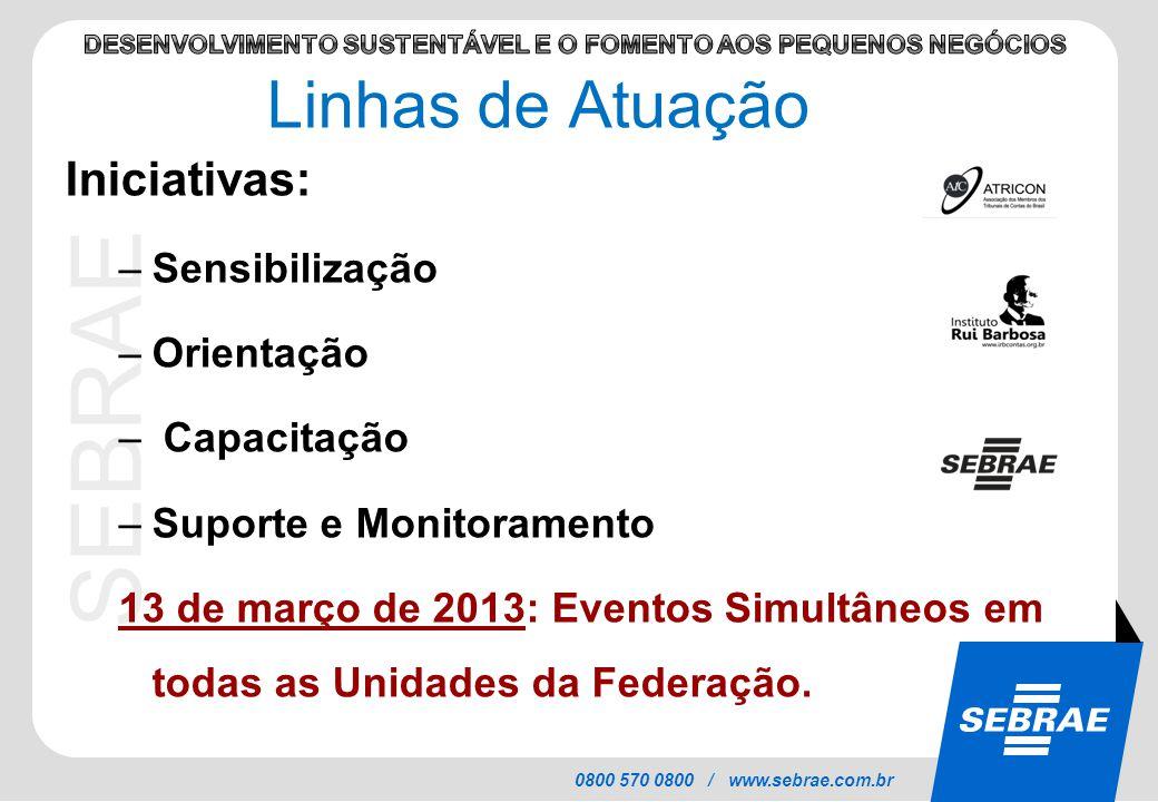 SEBRAE 0800 570 0800 / www.sebrae.com.br Linhas de Atuação Iniciativas: –Sensibilização –Orientação – Capacitação –Suporte e Monitoramento 13 de março