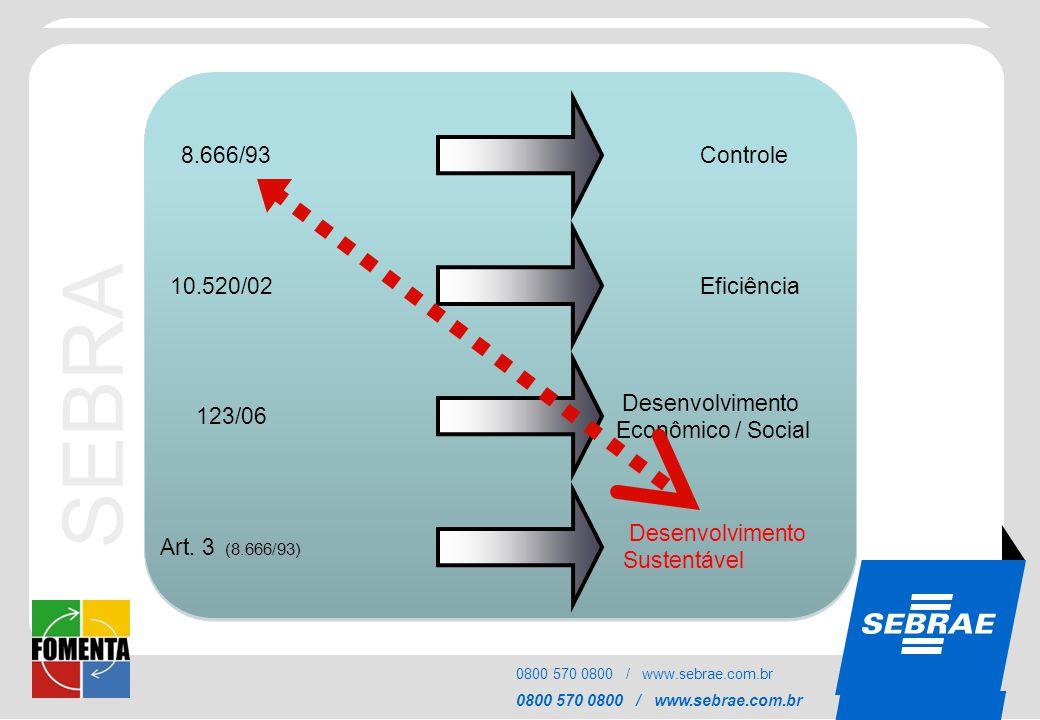 SEBRAE 0800 570 0800 / www.sebrae.com.br SEBRA E 0800 570 0800 / www.sebrae.com.br 8.666/93 Controle 10.520/02Eficiência 123/06 Desenvolvimento Econôm