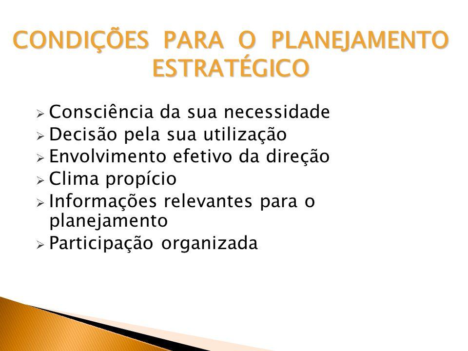 Consciência da sua necessidade Decisão pela sua utilização Envolvimento efetivo da direção Clima propício Informações relevantes para o planejamento Participação organizada CONDIÇÕES PARA O PLANEJAMENTO ESTRATÉGICO