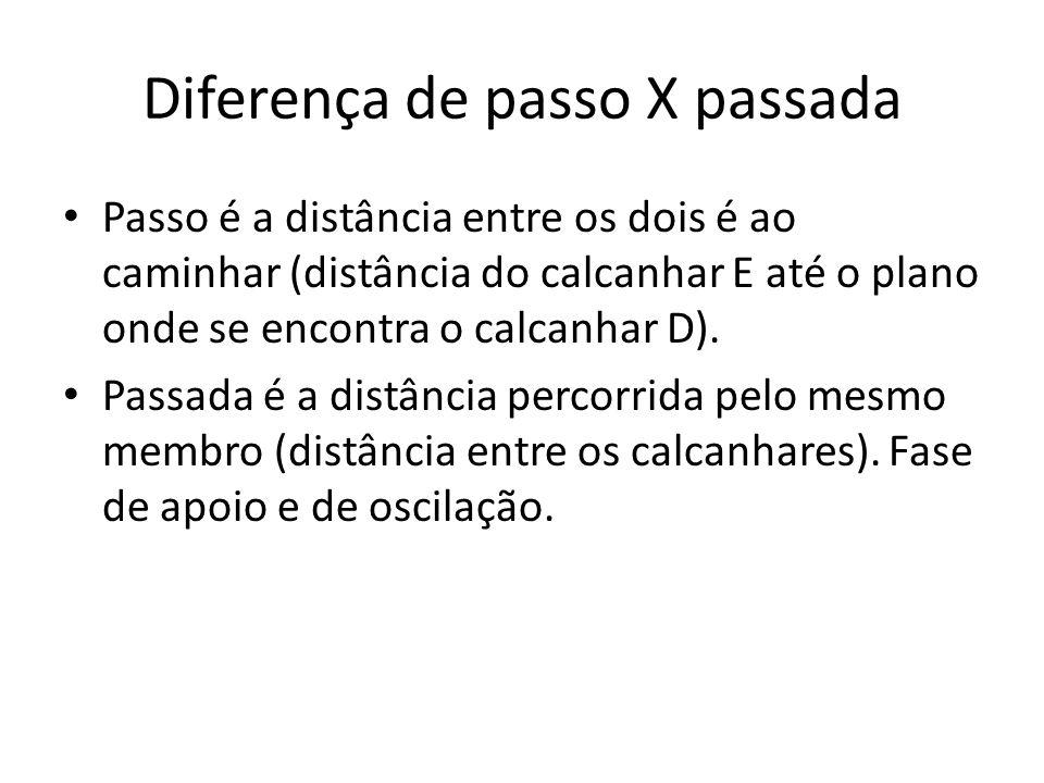 Diferença de passo X passada Passo é a distância entre os dois é ao caminhar (distância do calcanhar E até o plano onde se encontra o calcanhar D). Pa