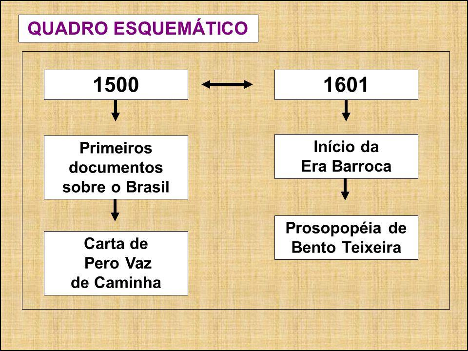 1500 Primeiros documentos sobre o Brasil Carta de Pero Vaz de Caminha 1601 Início da Era Barroca Prosopopéia de Bento Teixeira QUADRO ESQUEMÁTICO
