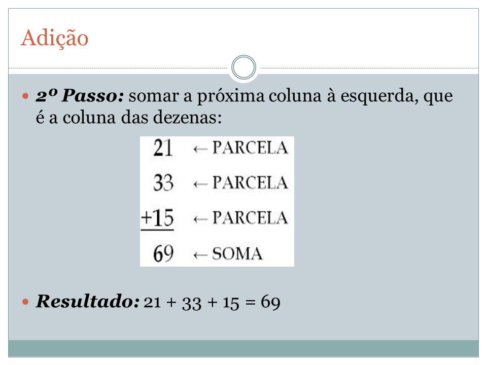 Adição 2º Passo: somar a próxima coluna à esquerda, que é a coluna das dezenas: Resultado: 21 + 33 + 15 = 69