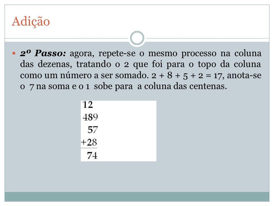 Adição 2º Passo: agora, repete-se o mesmo processo na coluna das dezenas, tratando o 2 que foi para o topo da coluna como um número a ser somado. 2 +