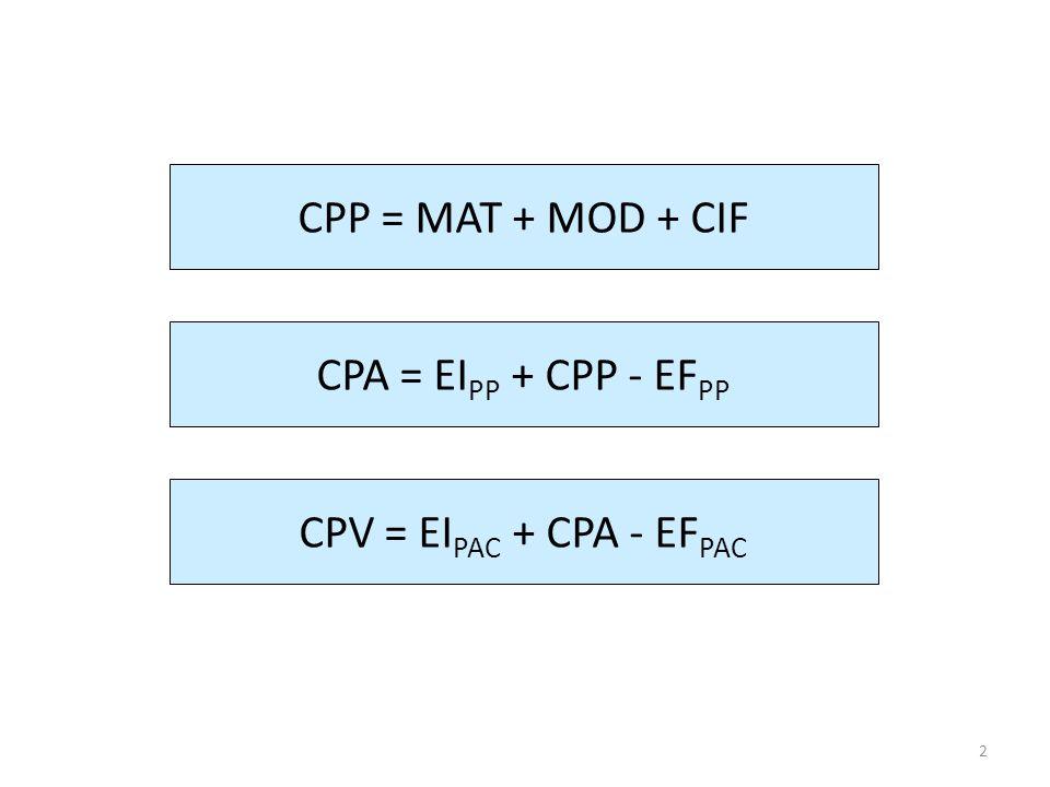 2 CPP = MAT + MOD + CIF CPA = EI PP + CPP - EF PP CPV = EI PAC + CPA - EF PAC