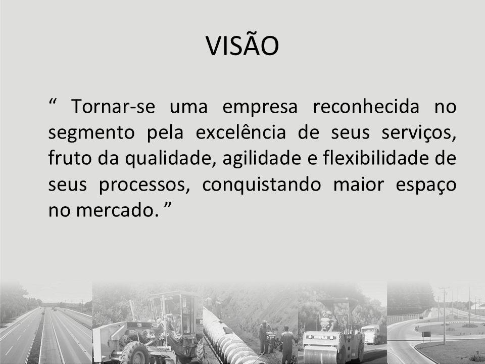 META Dobrar o faturamento nos próximos 5 anos, distribuídos no maior número de clientes possíveis, sem perder a rentabilidade e agilidade conquistada.