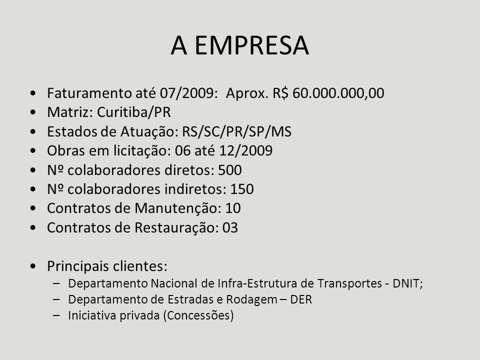 ORGANOGRAMA GERAL DIRETOR GERAL DIRETORIA OPERACIONAL GERENTE REGIONAL GERENTE DE CONTRATO GERENTE ADM DPTO TÉCNICO OPERACIONAL CONTROLLER DIRETORIA COMERCIAL DIRETORIA ADM/FINANCEIRA GERENTE FINANCEIRO ANALISTA FIN ASSISTENTE FIN ESTAGIÁRIO GERENTE ADM GERENTE RH ANALISTA RH ESTAGIÁRIA GERENTE ADM DIRETORIA TÉCNICA ORÇAMENTÁRIA GERENTE DPTO TÉCNICO GERENTE DE PROJETOS