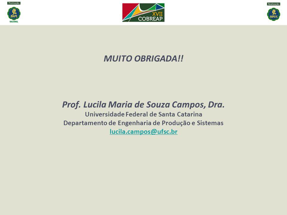 MUITO OBRIGADA!.Prof. Lucila Maria de Souza Campos, Dra.
