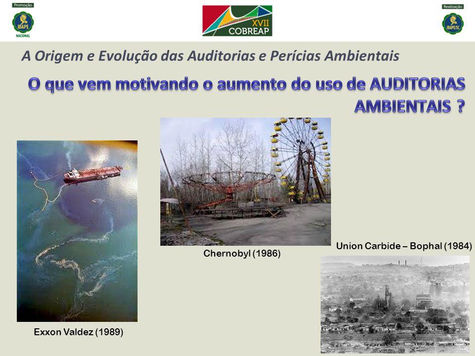 A Origem e Evolução das Auditorias e Perícias Ambientais Exxon Valdez (1989) Union Carbide – Bophal (1984) Chernobyl (1986)