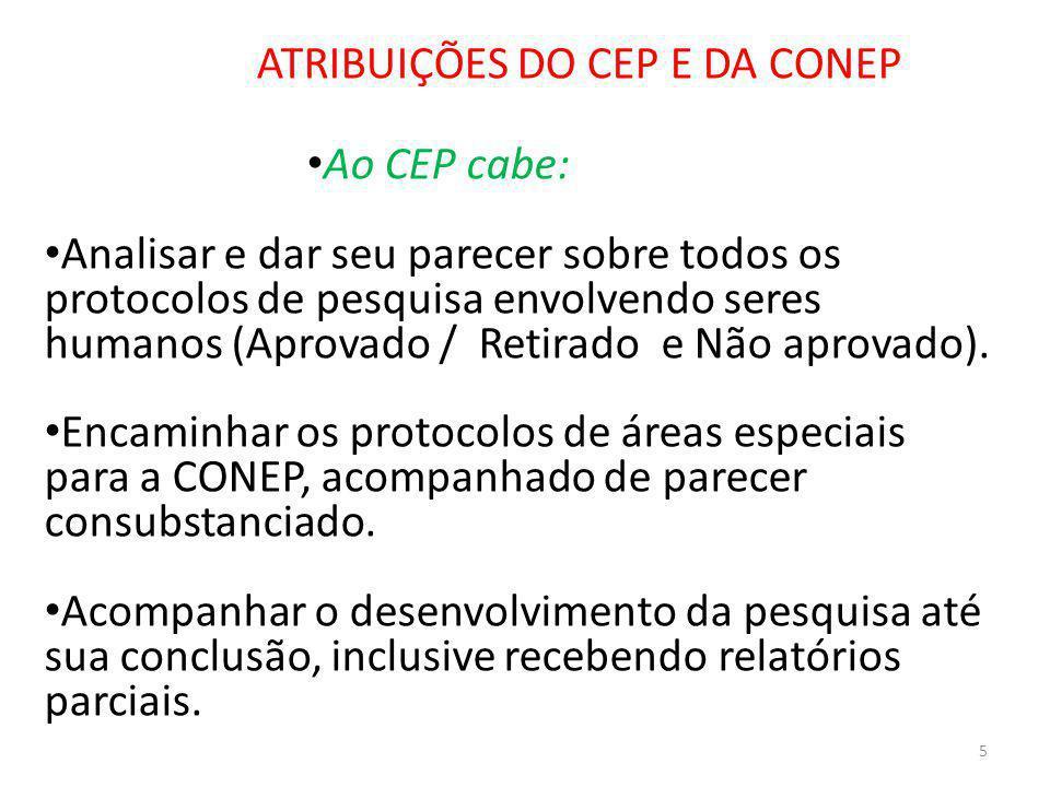 Orientações para o cadastro da pesquisa na Plataforma Brasil 3.6.