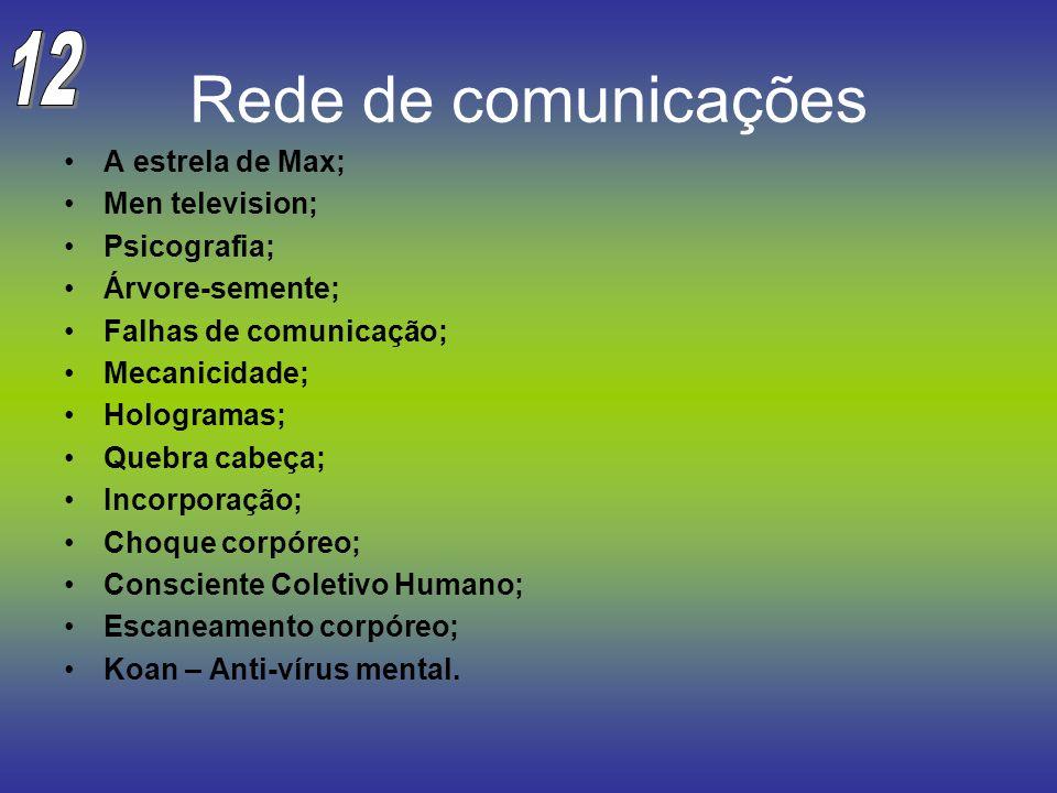 Rede de comunicações A estrela de Max; Men television; Psicografia; Árvore-semente; Falhas de comunicação; Mecanicidade; Hologramas; Quebra cabeça; In