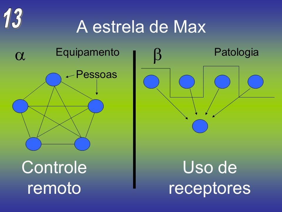A estrela de Max Uso de receptores Controle remoto EquipamentoPatologia Pessoas