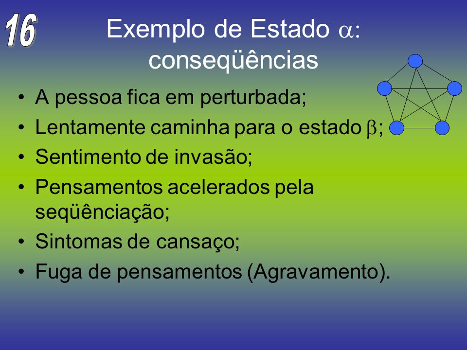 Exemplo de Estado conseqüências A pessoa fica em perturbada; Lentamente caminha para o estado ; Sentimento de invasão; Pensamentos acelerados pela seq